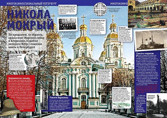 Никольский собор. История