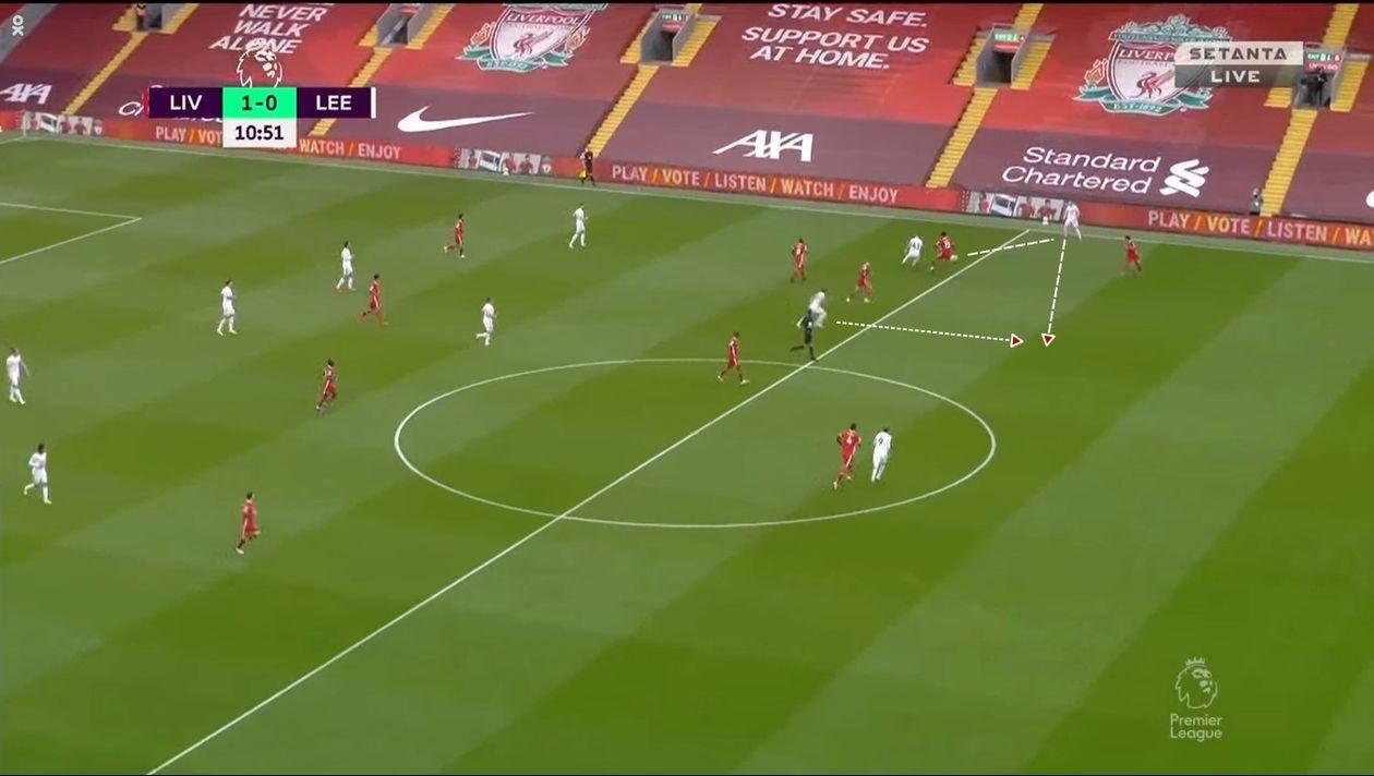 Ливерпуль - Лидс: Бой чемпионов - ФК Ливерпуль
