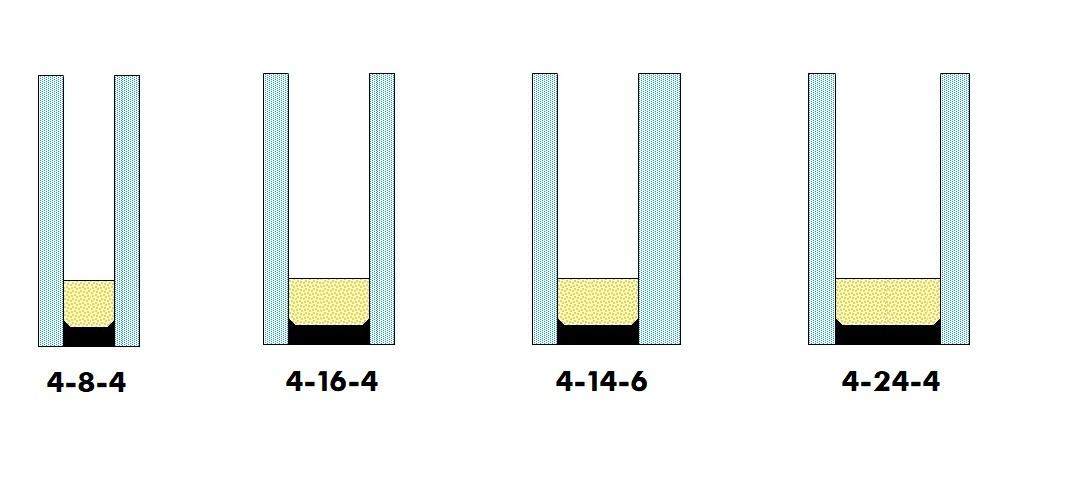 Толщина однокамерного стеклопакета