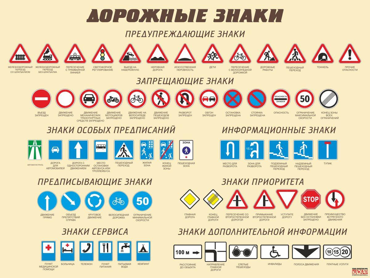 Знаки дорожные с картинками и пояснениями