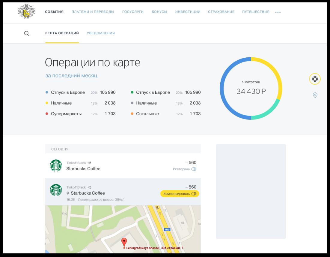 Дашборд и лента операций  | Sobakapav.ru