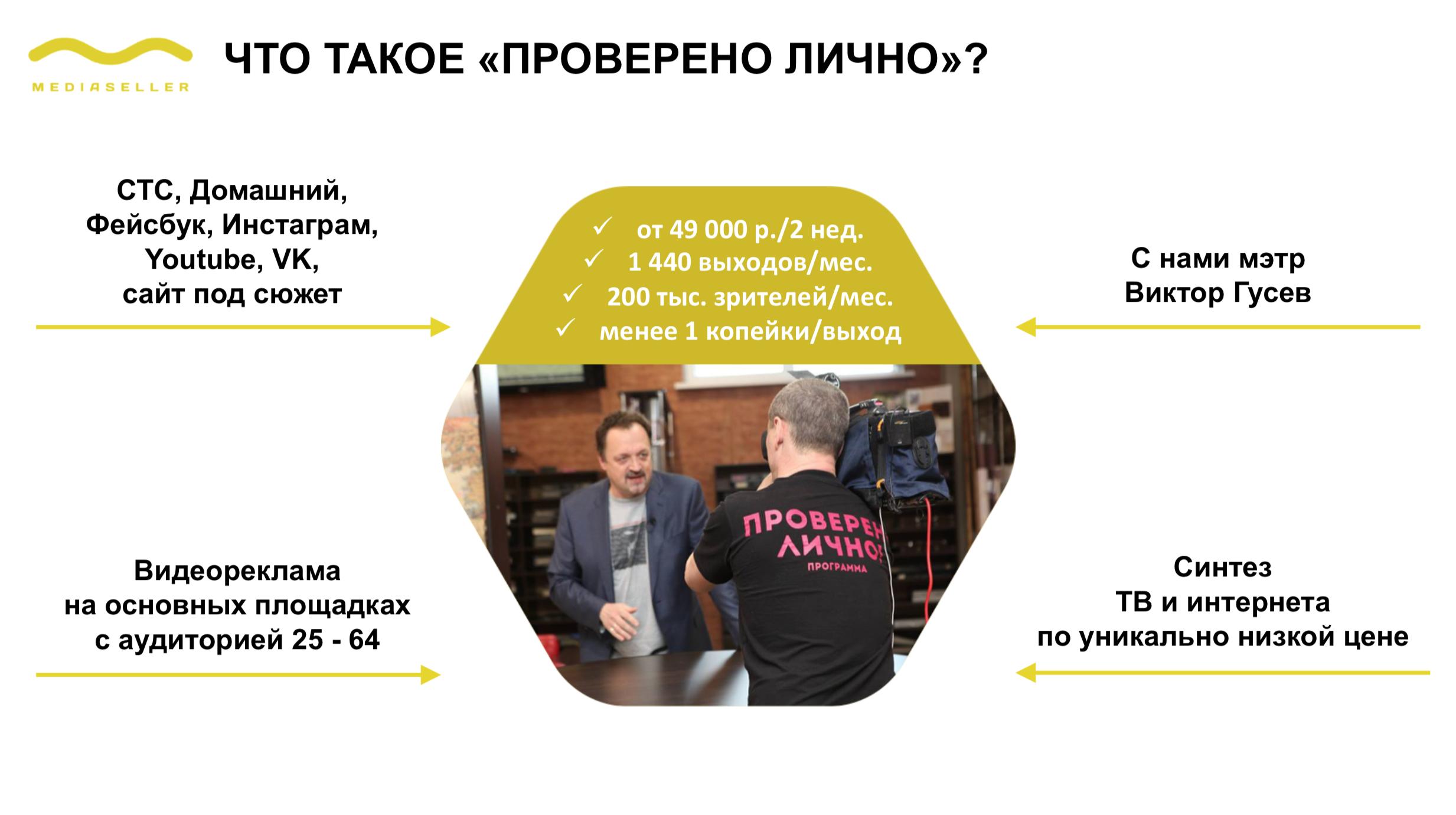 Интернет магазин реклама на стс как разрекламировать группу в контакте видео