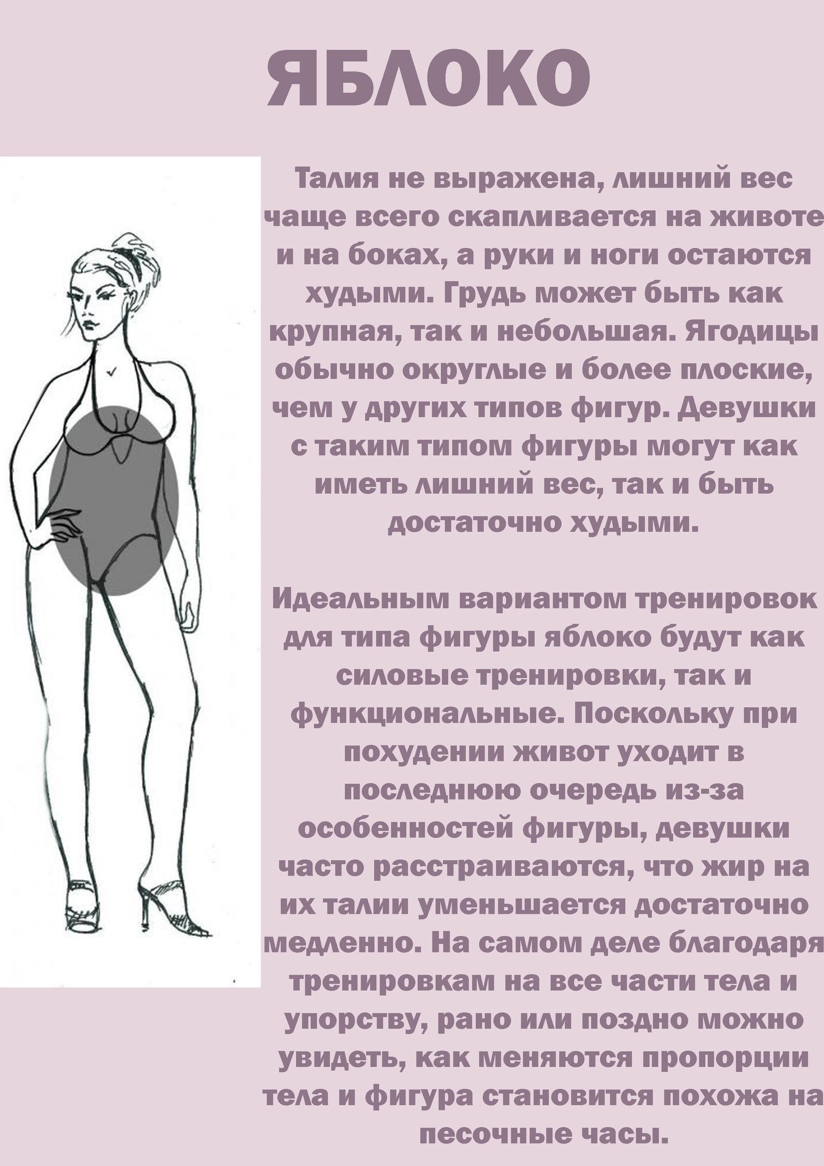 Тип Фигура Яблоко Как Похудеть.