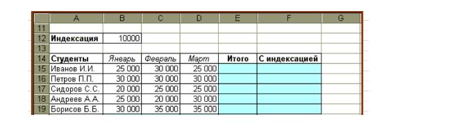 Таблица Итого