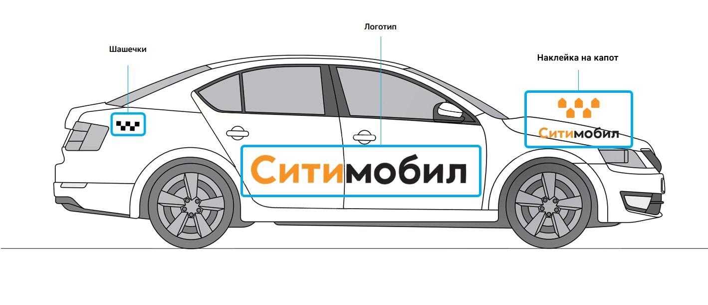 Купить комплект 🧲 магнитных наклеек  СитиМобил такси