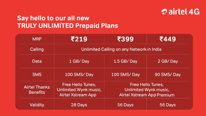 Ooma unlimited international calling