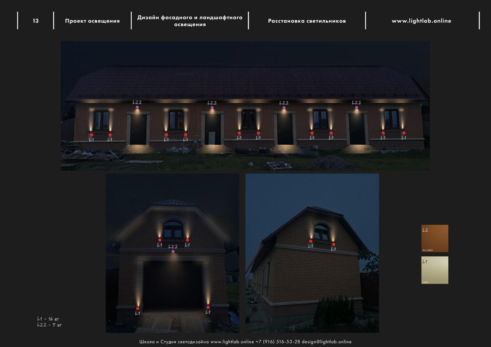 Схематичная расстановка светового оборудования на фасаде хозблока