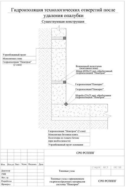 гидроизоляция технологичестких отверстий после удаления опалубки (существующая конструкция)