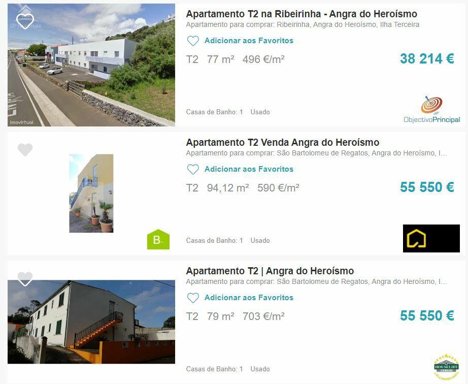 апартаменты на азорах цена