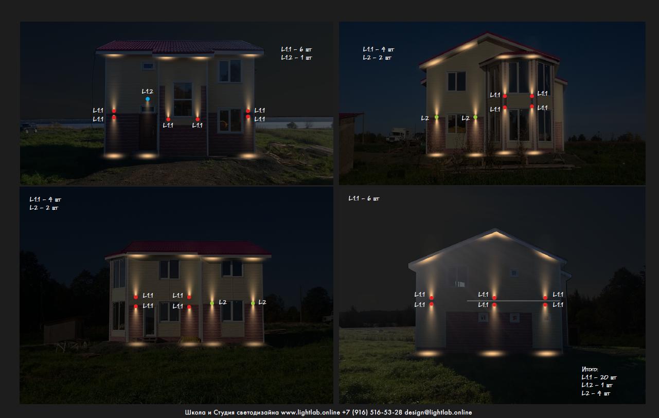 Расположение светового оборудования