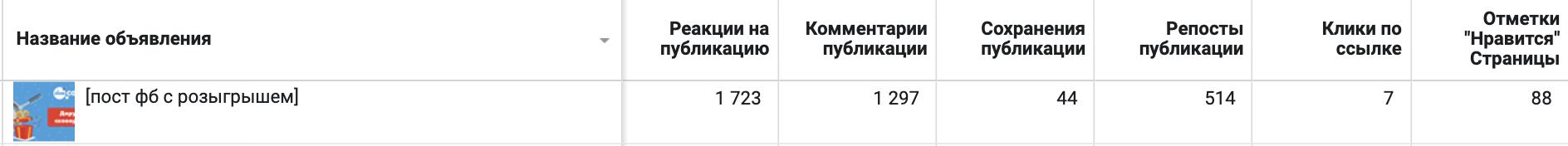 статистика рк