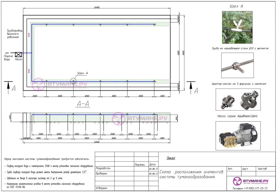 Увлажнение растений ПЭК схема