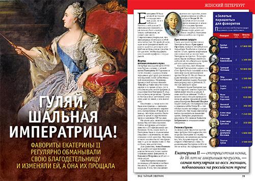 Императрица Екатерина II. Судьба