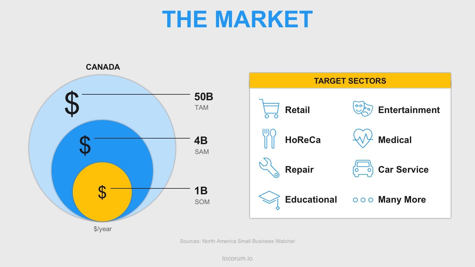 market slide pitch deck template