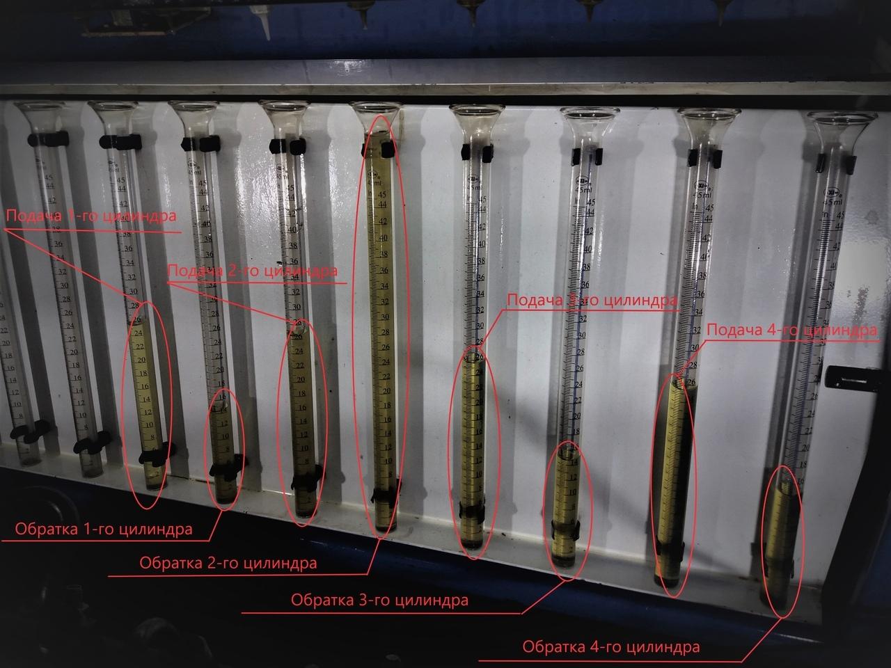 Каждая форсунка, которая попадает к нам на ремонт первоначально проходит проверку по параметрам налива на стенде. Данный тест показывает отклонения от номинальных параметров налива форсунки Common Rail. И в случае выявления отклонений – производится ремон