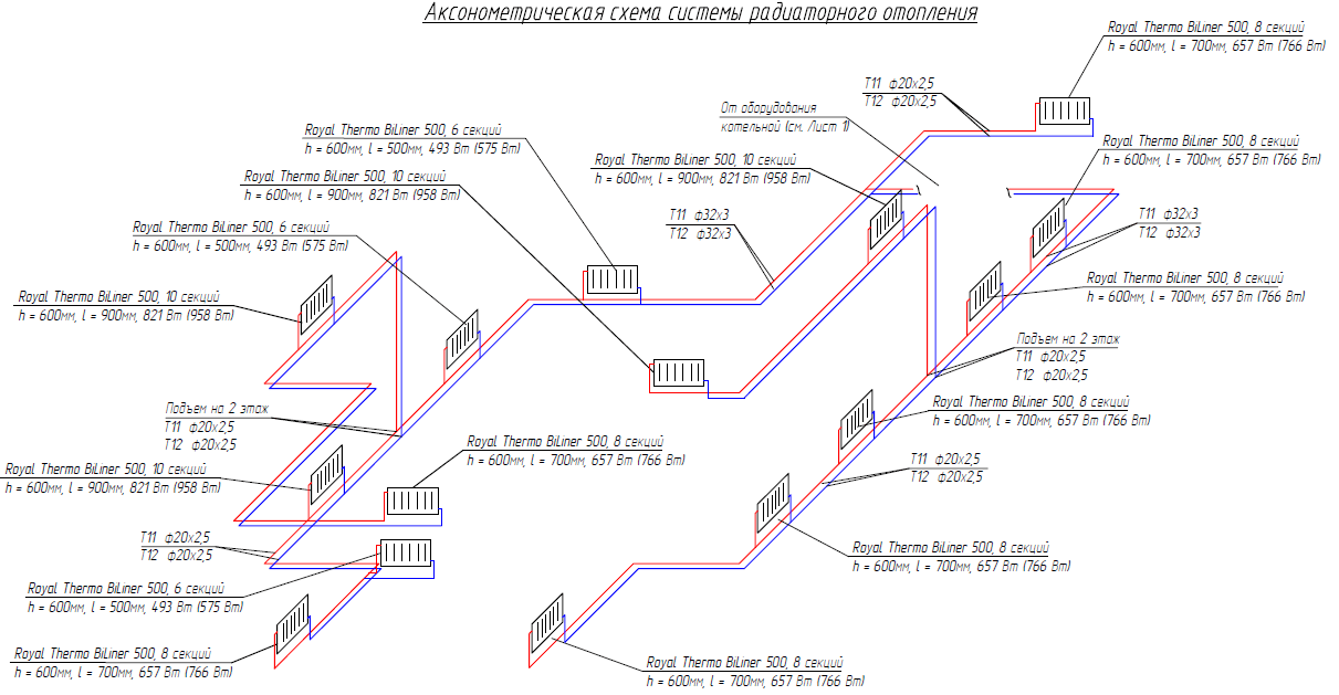 Аксонометрическая схема системы радиаторного отопления частного дома