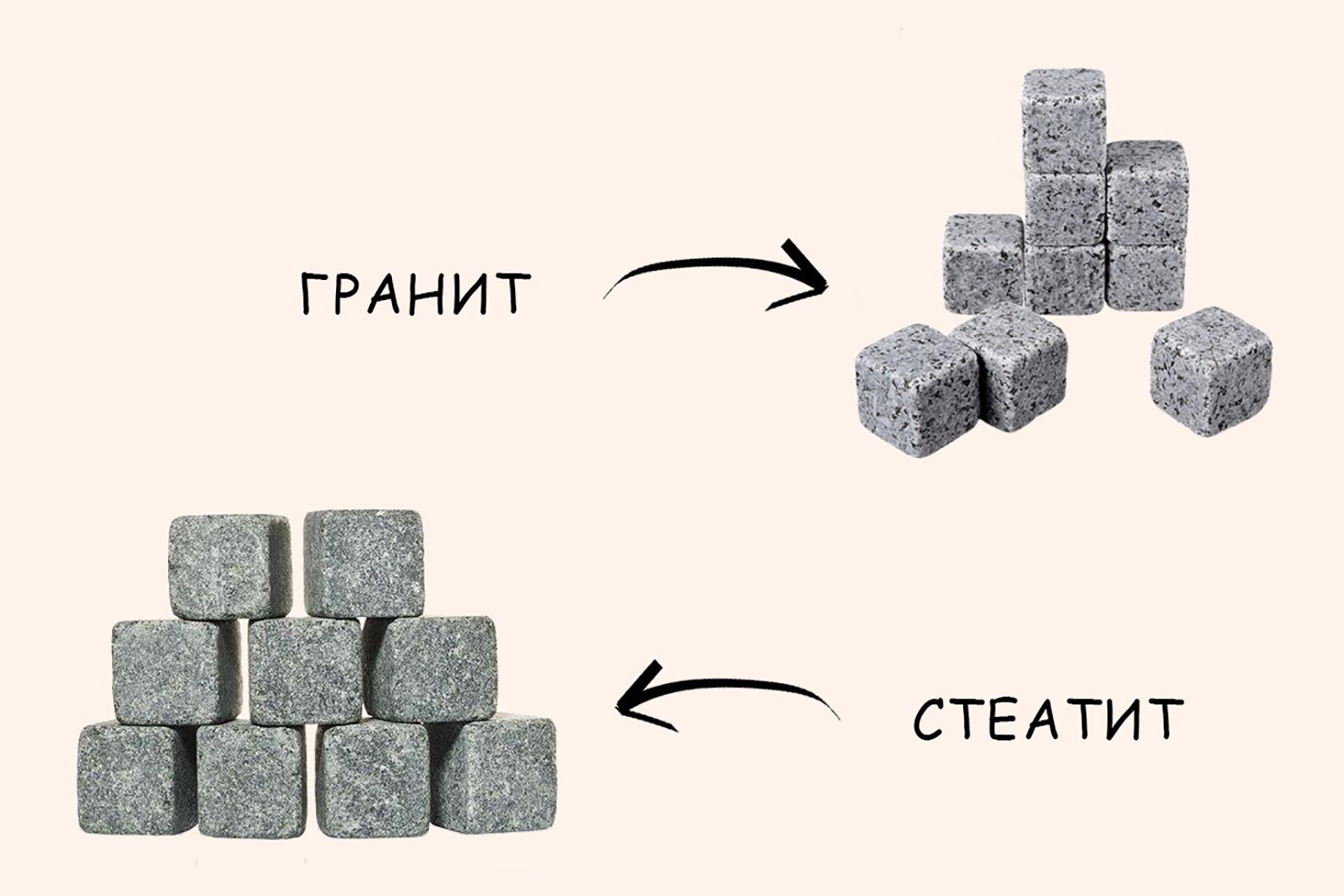Различие между гранитными и стеатитовыми камнями