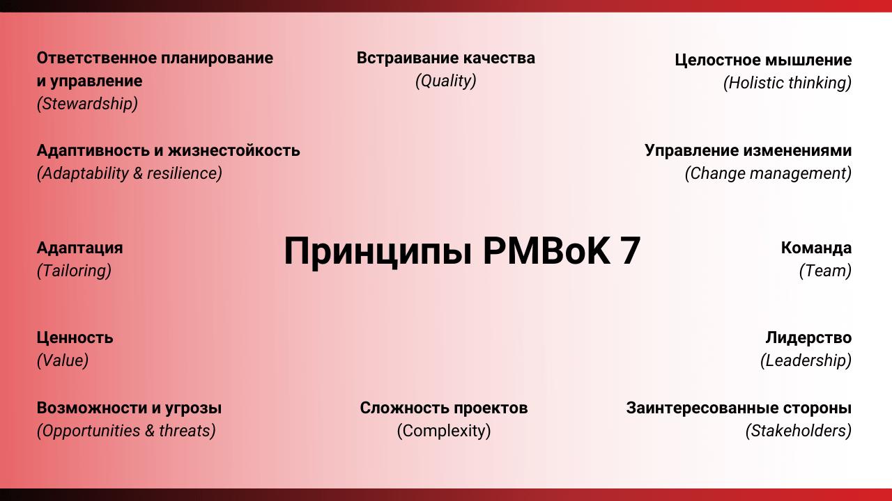 Принципы PMBOK 7