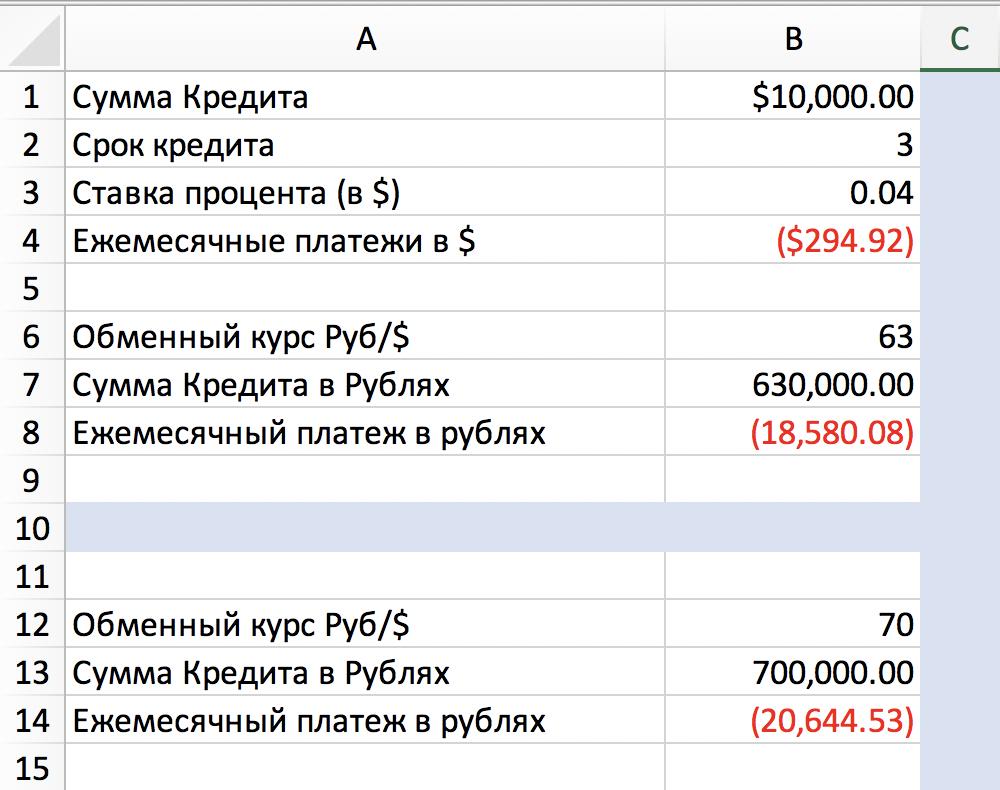 Фз о потребительском кредите займе действующая редакция