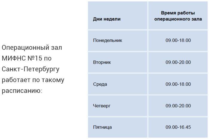 Готовность документы на регистрацию ооо 15 санкт ошибка октмо в декларации ндфл