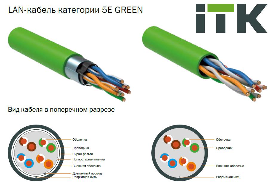 LAN-кабель категории 5E U/UTP и F/UTP 4 пары SOLID
