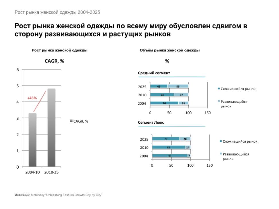 в июле 2020 года планируется взять кредит в размере s млн рублей на 3 года 17.5 бінарне заняття