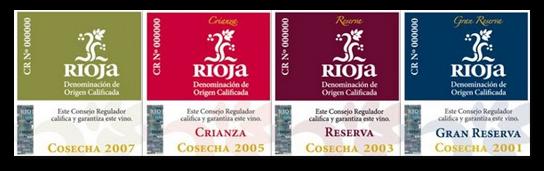 Classification system in Rioja