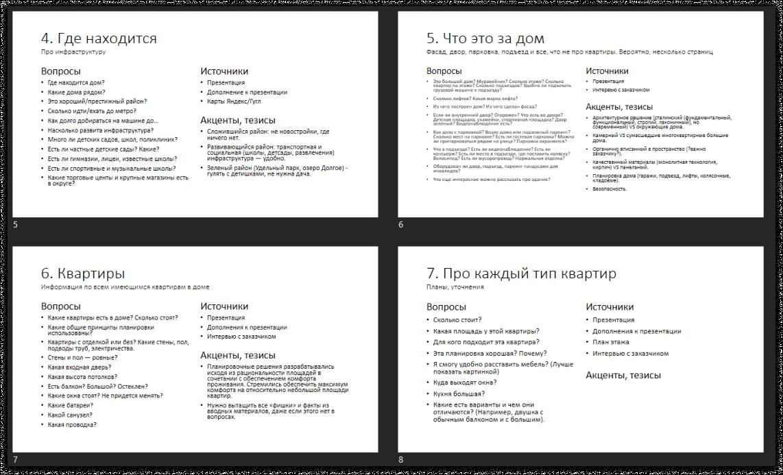 Это вопросы недля автора, адля заказчика. Изего ответов позже мыисобрали тексты| SobakaPav.ru