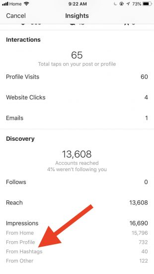 stats from hashtags BigBangram