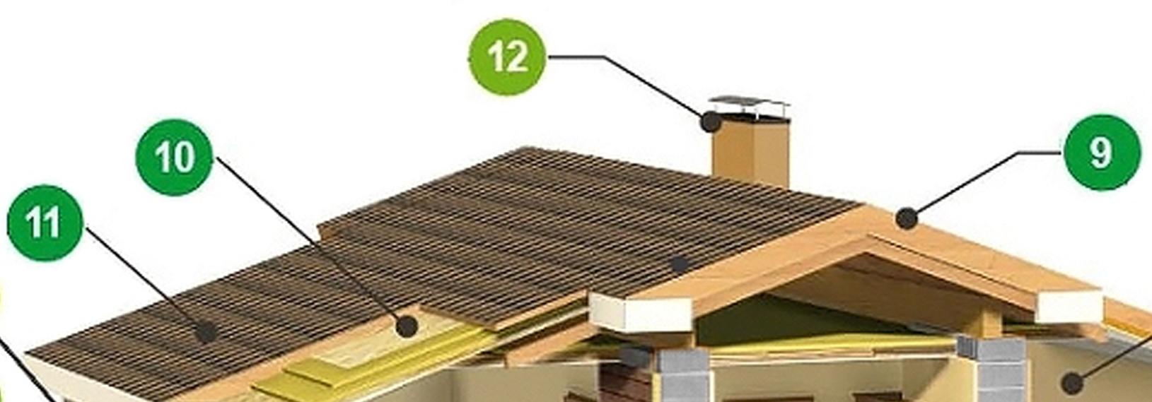 Гидроизоляцию стен изнутри как выполнить