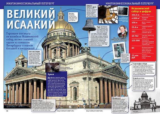 Исаакиевский собор. История