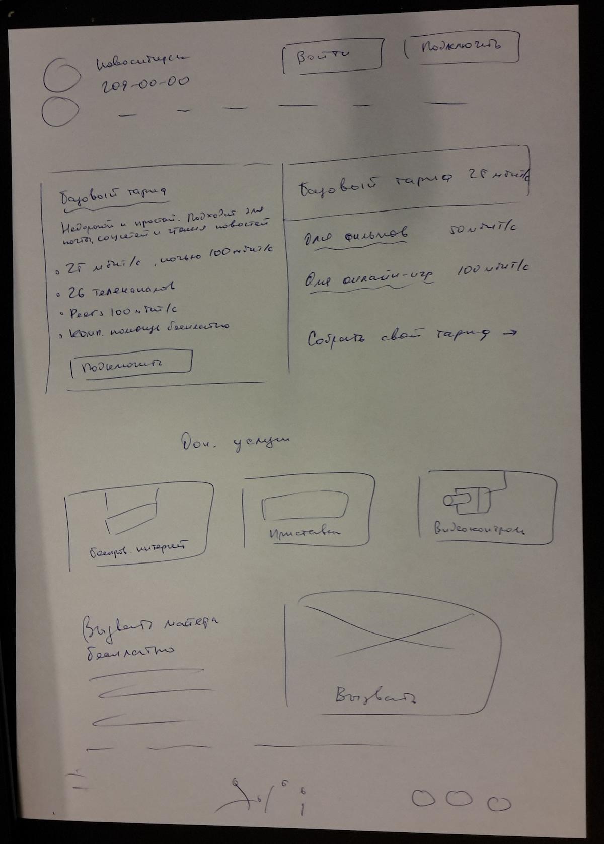 SobakaPav.ru | Первые попытки создания wireframe
