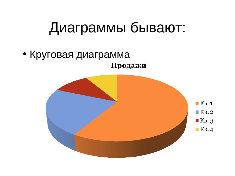 картинки диаграмм с процентами убраны под