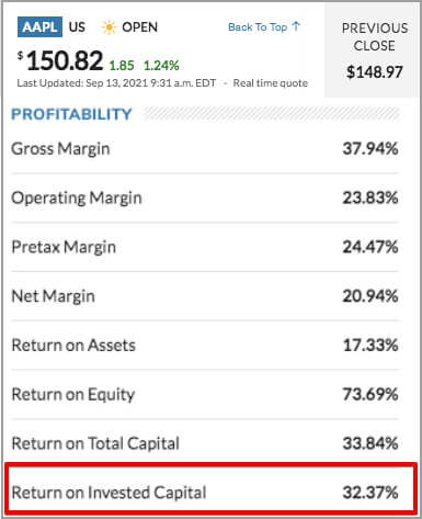 AAPL - рентабельность инвестированного капитала
