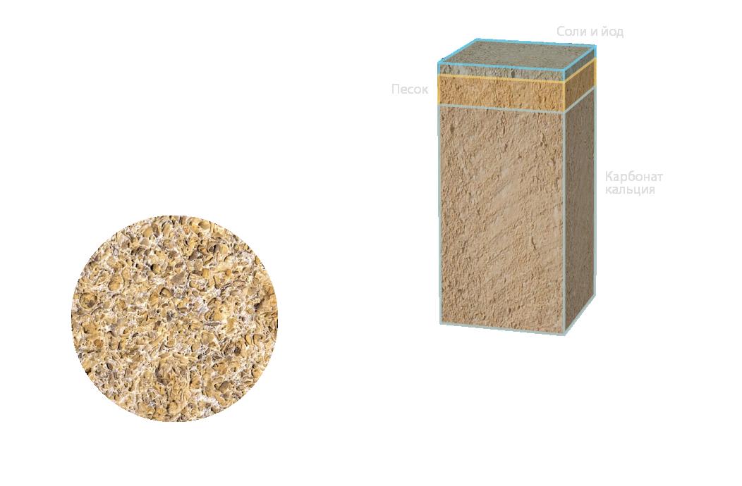 состав ракушечника
