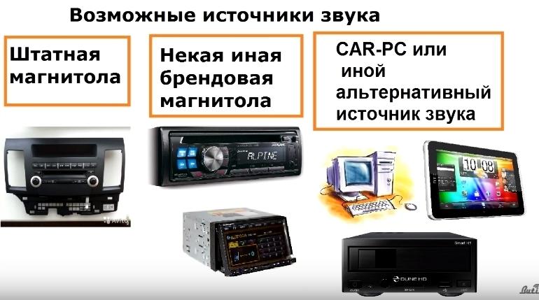 источники звука в автомобиле