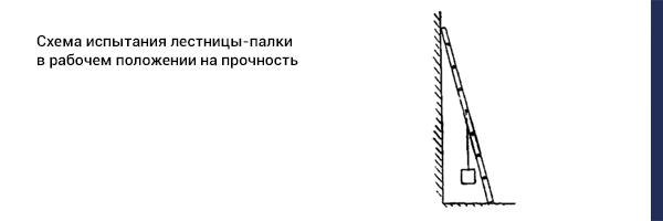 Схема испытания лестницы-палки в рабочем положении на прочность