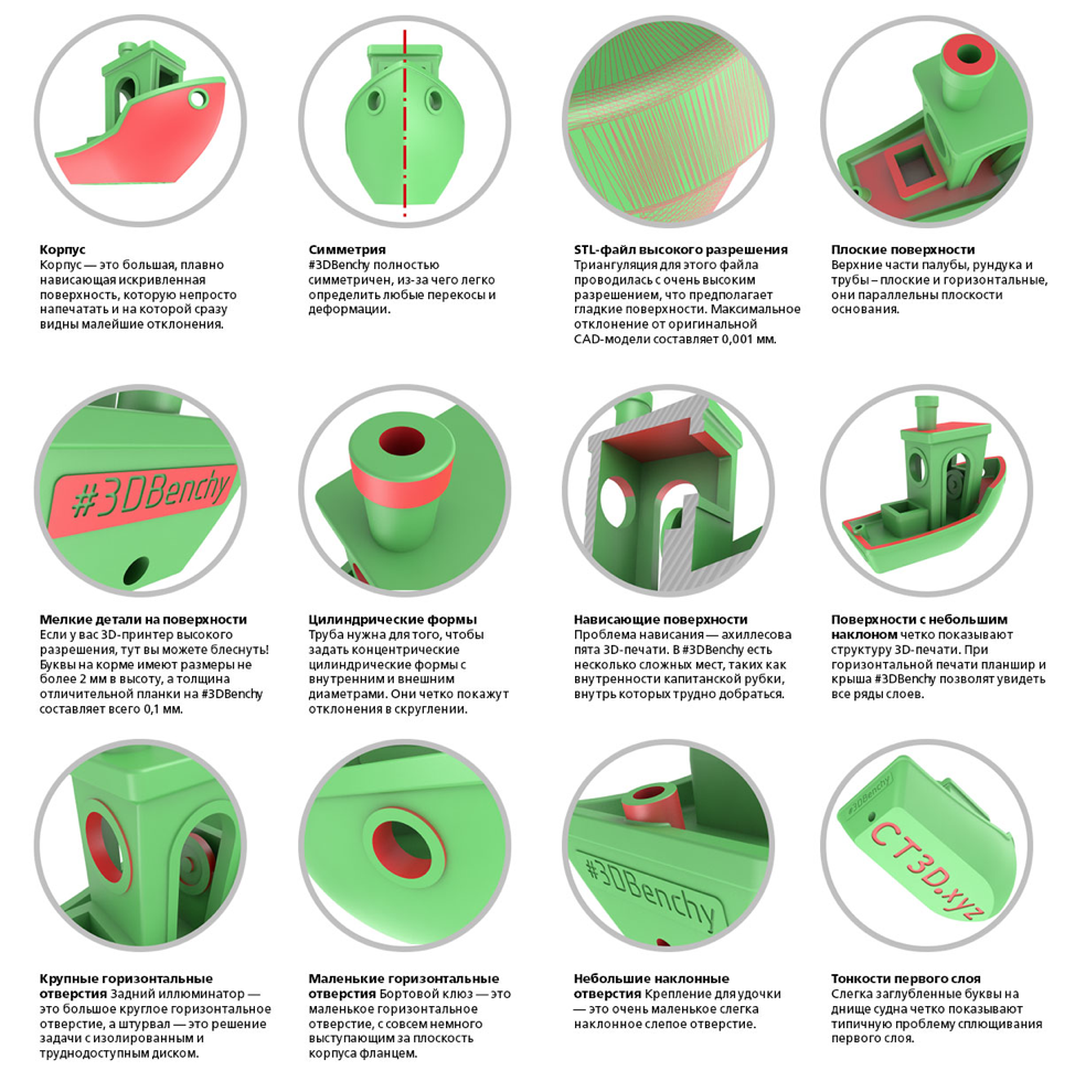 Тестовая модель кораблика для калибровки 3D принтера