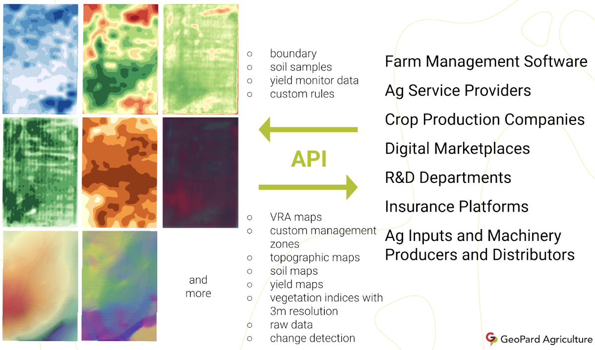 GeoPard Agriculture API