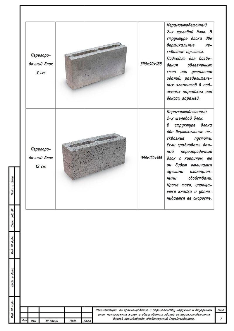 размер перегородочного блока из керамзитобетона