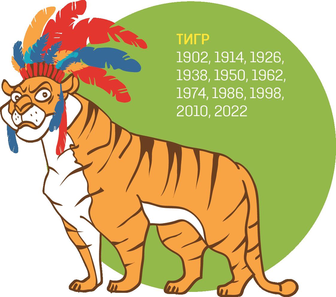 Гороскоп весов на год тигра