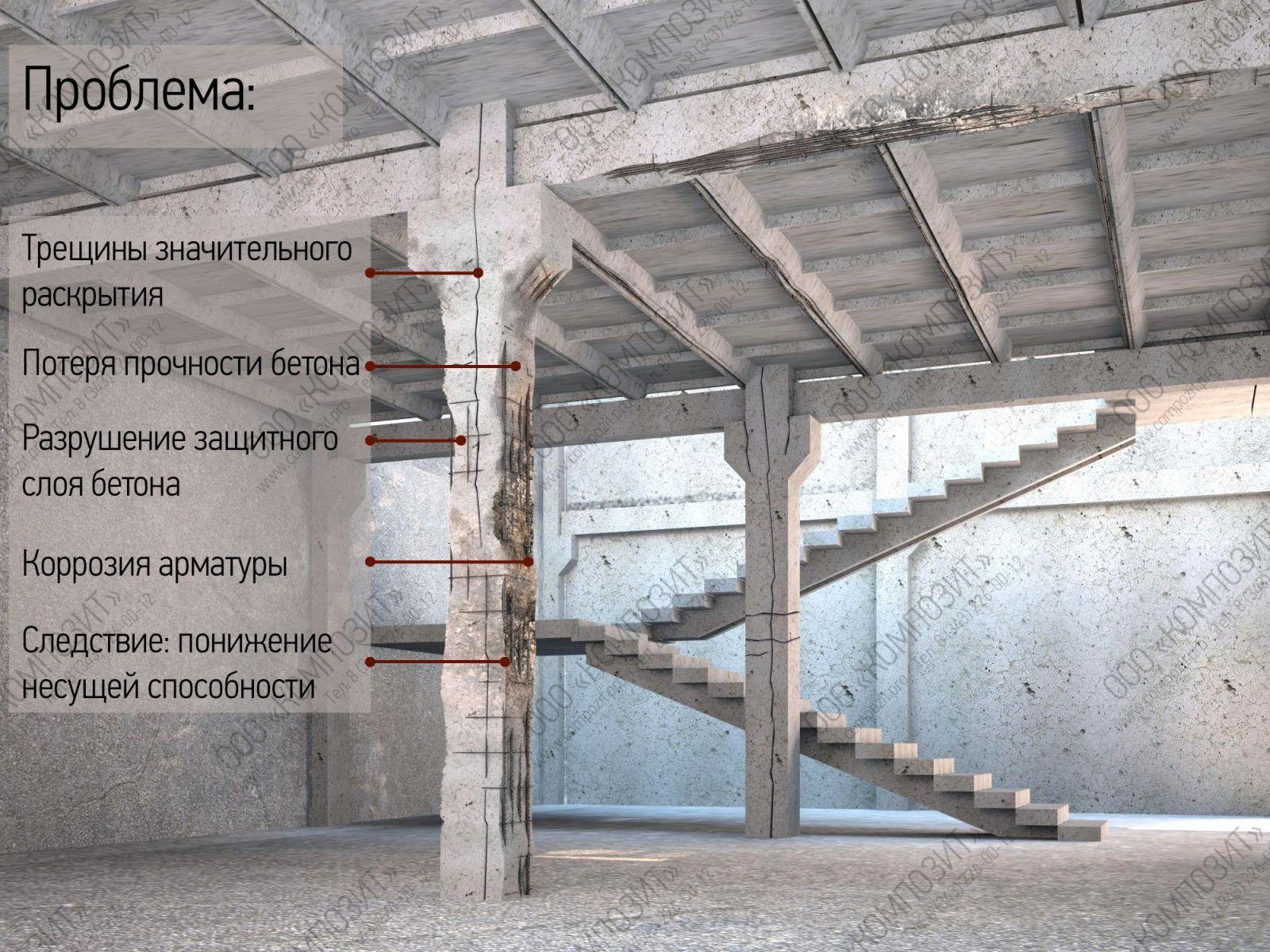 Усиление бетона арматурой бетон воздухововлечение